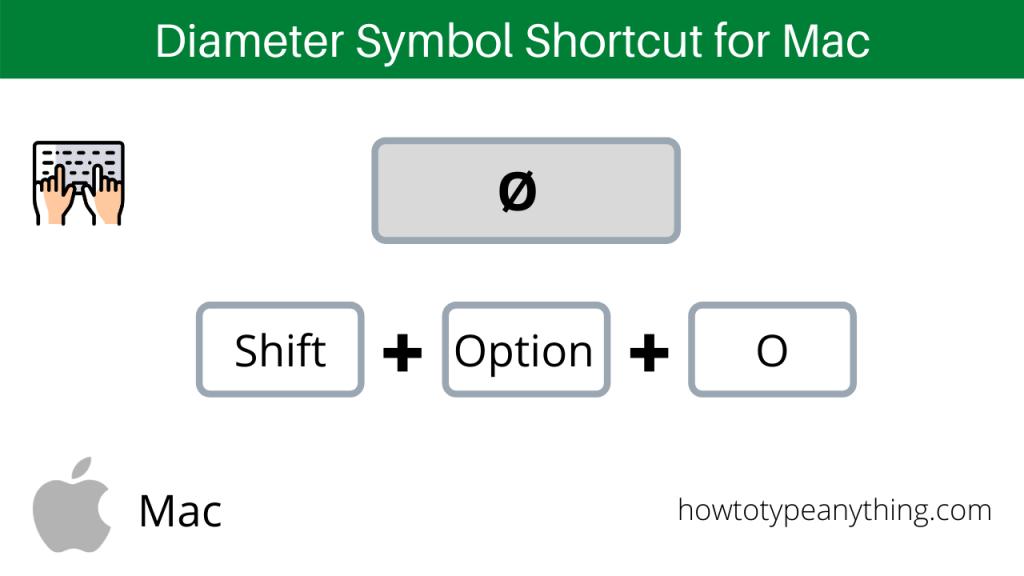 Diameter sign shortcut for Mac