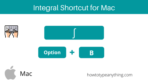 Integral symbol shortcut for Mac