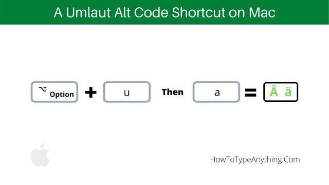 a umlaut shortcut for Mac