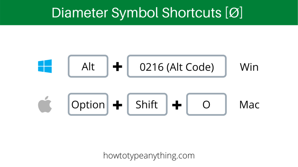 Diameter symbol Alt Code and shortcut for Windows and Mac