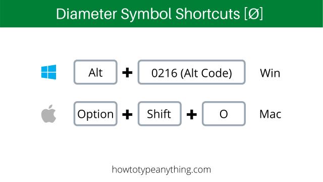 Diameter symbol shortcut