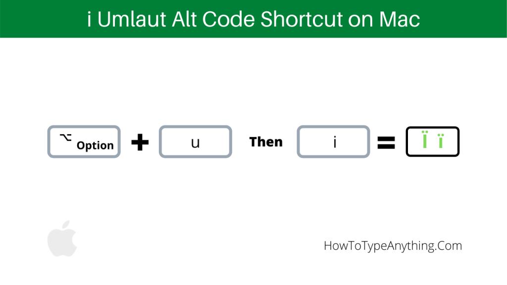 i umlaut shortcut for Mac (Ï)