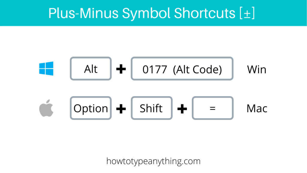 plus minus shortcuts for both Windows and Mac