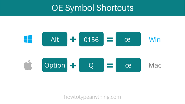 OE Symbol shortcuts