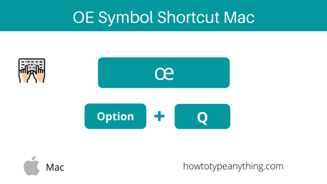 OE symbol shortcut for Mac