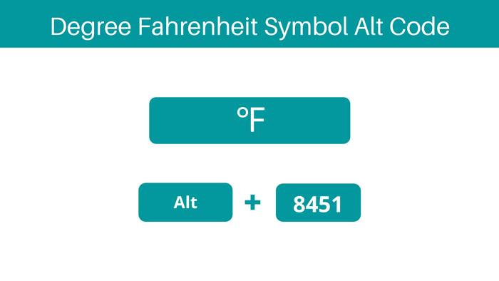 Degree Fahrenheit Alt code shortcut in Word