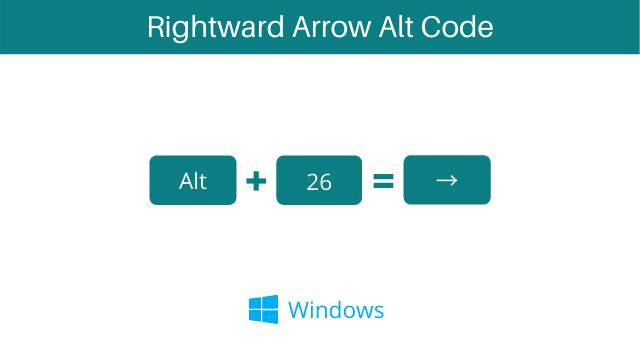Right arrow keyboard shortcut