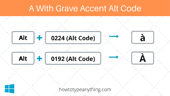 A with Grave Accent Alt code