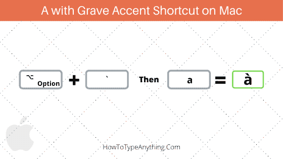 A with Grave Accent Shortcut for Mac