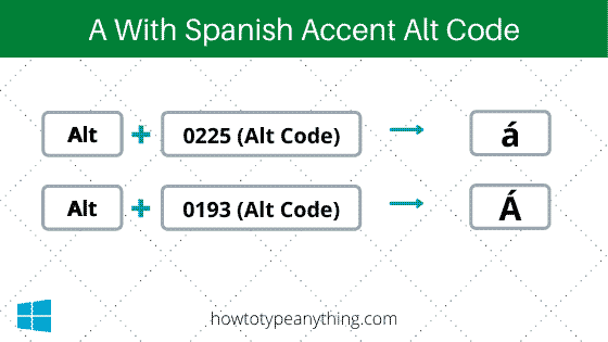 A with spanish accent alt code shortcuts