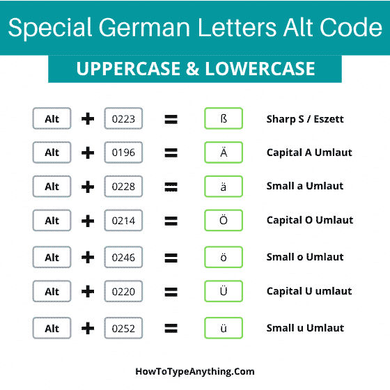 Special German Letters Alt code shortcuts