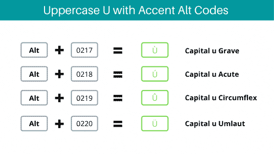 How to type uppercase u with accents