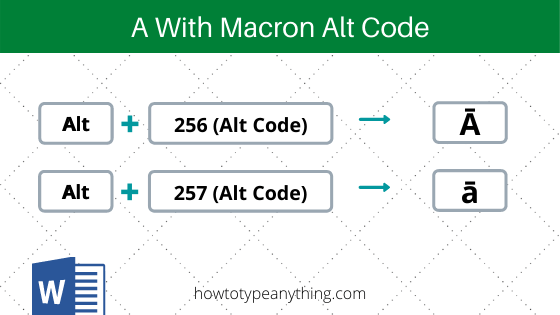 letter a with line on top or Macron alt code