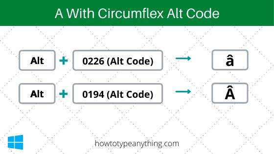 Letter a with circumflex Alt code