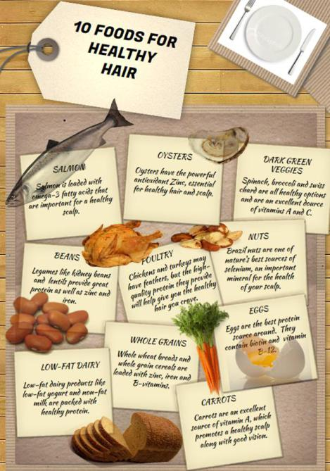 3-food-for-healthy-hair