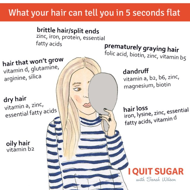 hair-nutrition-infographic