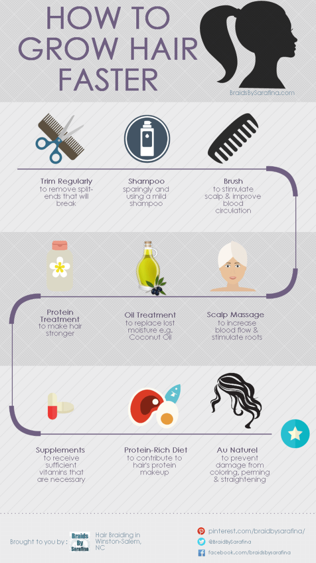 how-to-grow-hair-faster-inforgraphic-png