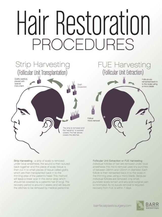 hair-procedures