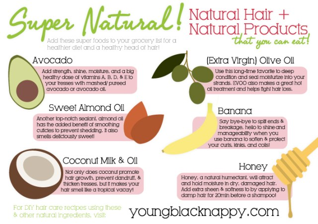 super-natural-infographic1
