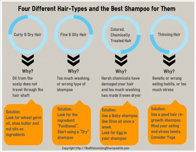 what-is-your-hair-type-and-best-shampoo_5350ef2d434c4_w1500