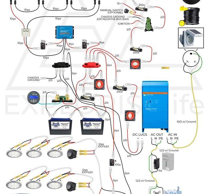 rv s power wiring diagram free interactive diy solar wiring diagrams for campers  van s  diy solar wiring diagrams for campers