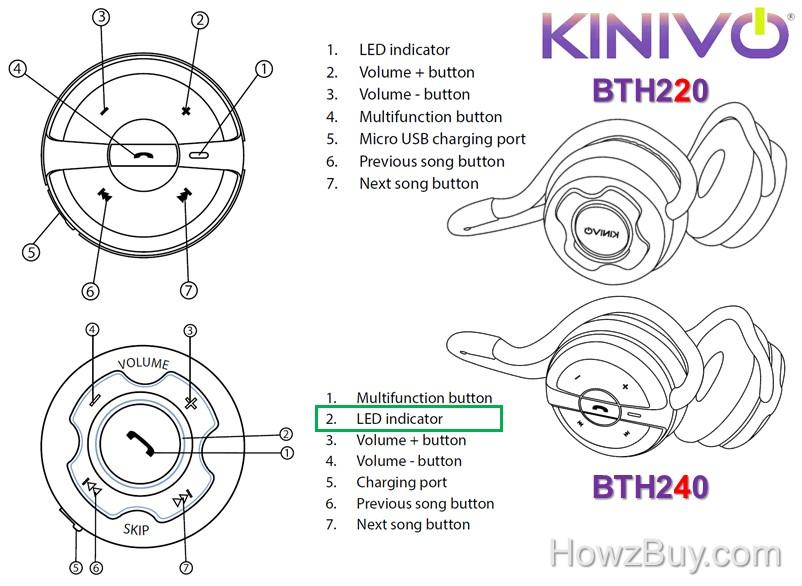 Kinivo BTH220 vs BTH240 Headphone Compare button layout