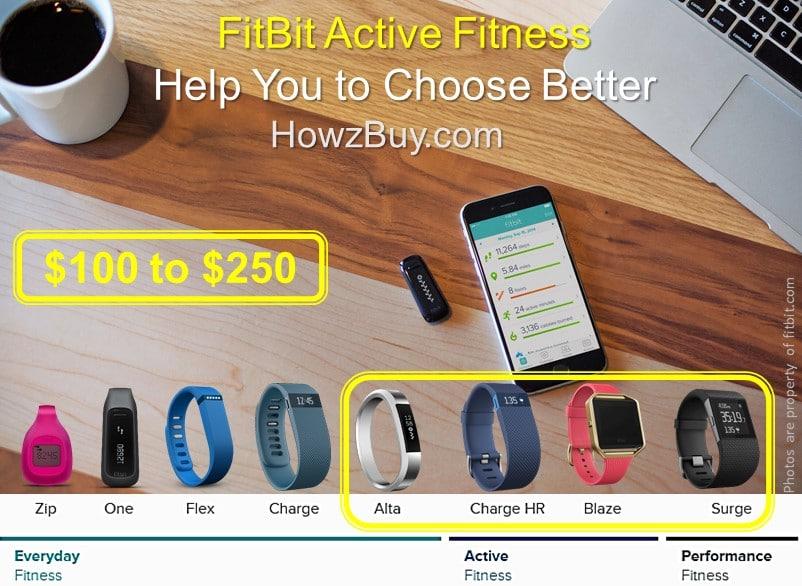Fitbit Tracker Comparison Alta vs Charge 2 vs Blaze vs Surge