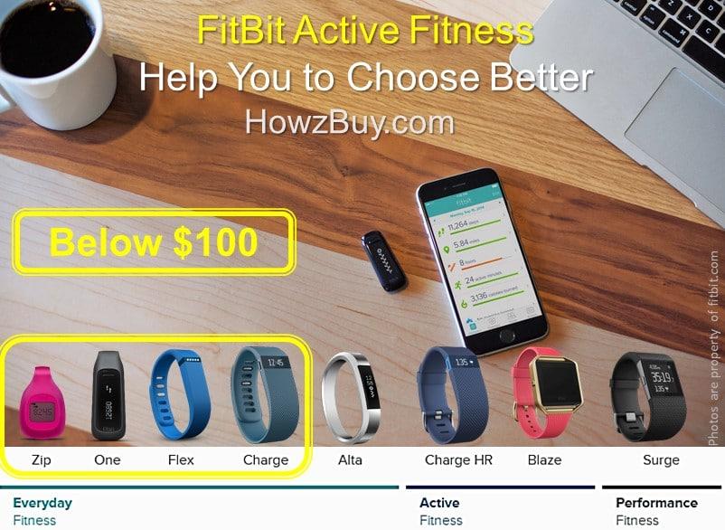 Fitbit Tracker Comparison Zip vs One vs Flex 2 vs Charge HR