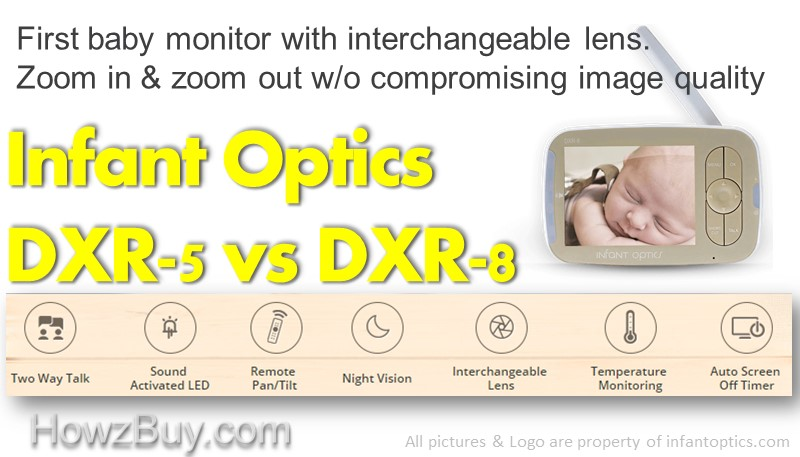 Infant Optics dxr 8 features and review