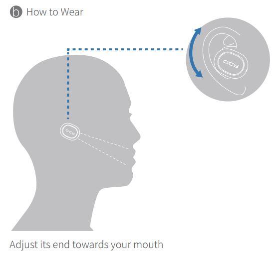 how to wear spy headphones