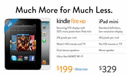 Comprar Kindle Amazon En lugar De iPads