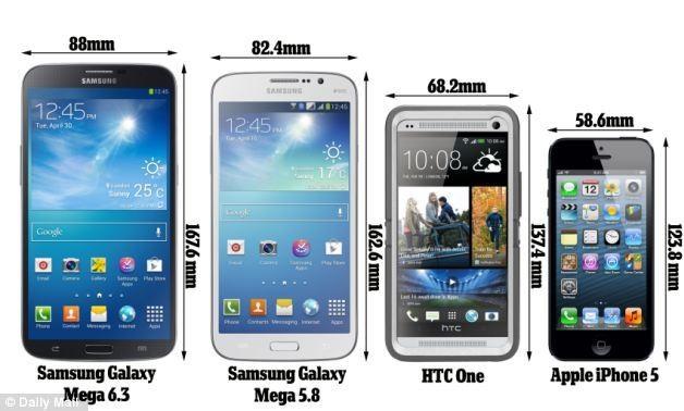 el Galaxy Mega