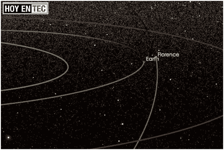 El Asteroide Florence de casi 5 km pasará en unas horas-2