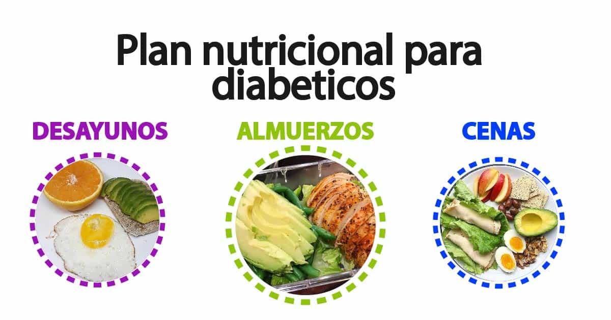 Plan de alimentación de dietas para diabéticos- Semana 1