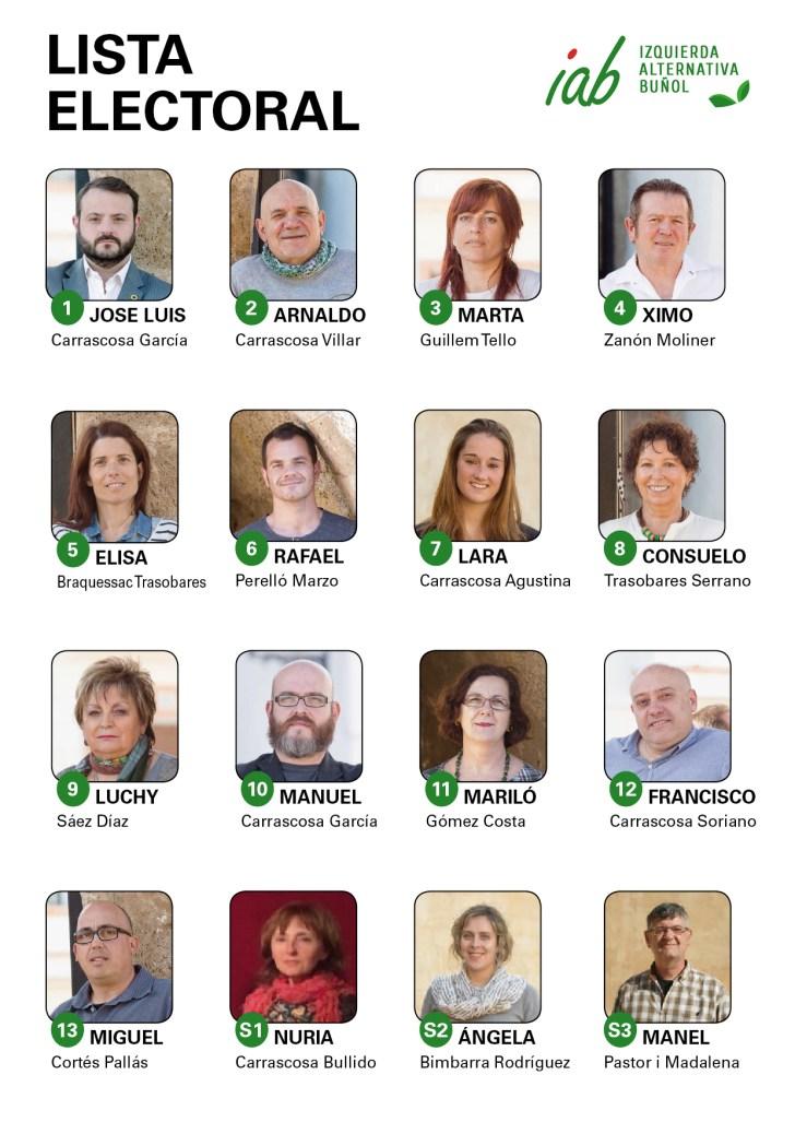 lista electoral IAB