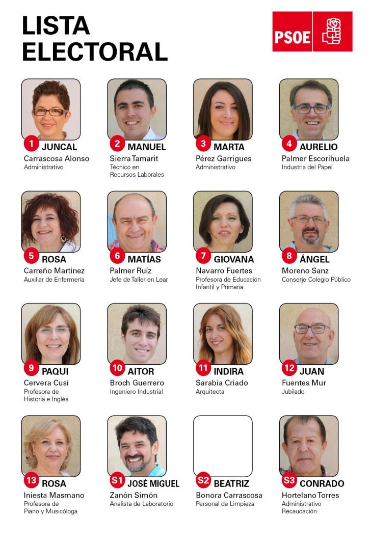 lista electoral PSOE
