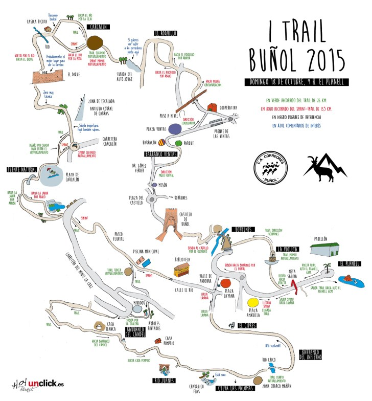 mapa trail