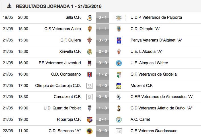 resultados copa 2016-1
