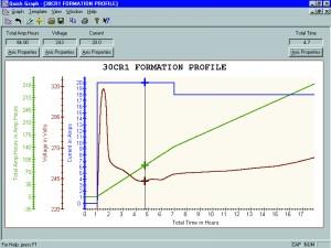 foramtion-graph3-300x225