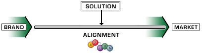 i_diagram2