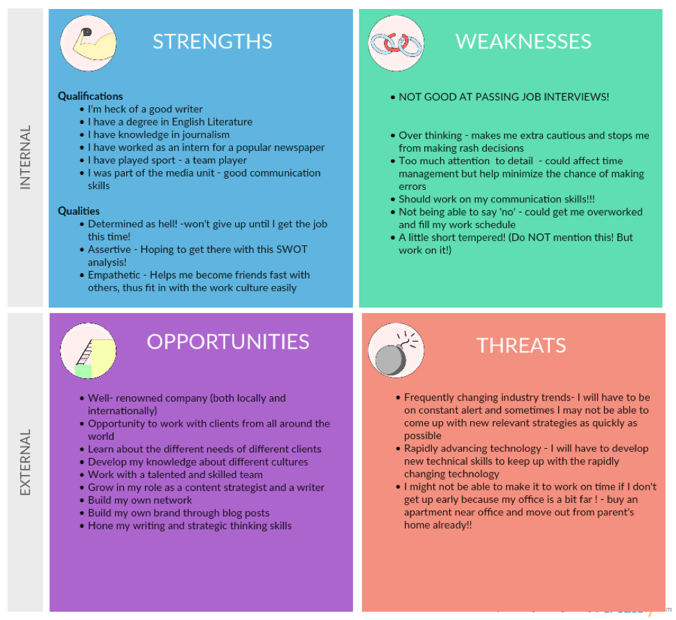 how a personal swot analysis helped me finally get a job the help of an online swot analysis tool i started listing down my strengths and weaknesses and the opportunities and threats i would be encountering