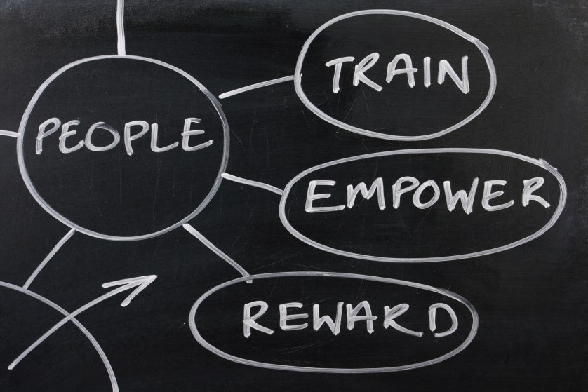 Learning leaps - Section of a Human Resources strategy diagram drawn on a used blackboard, on how to manage employees for success