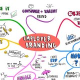6 Employer Branding Mistakes You Should Be Wary Of!