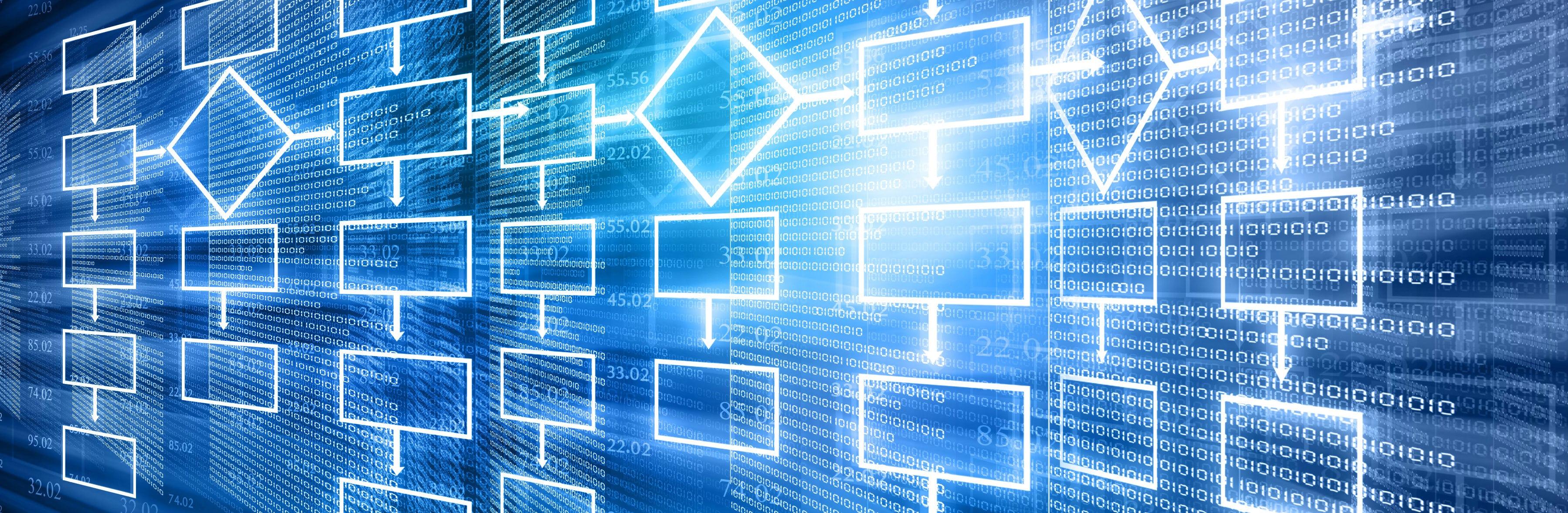 HR Workflow Software, HR Service Delivery, HR Process Design