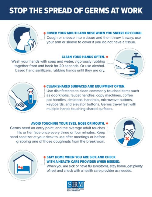 Stop the Spread of Germs at Work infographic