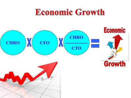 Economic Growth 2