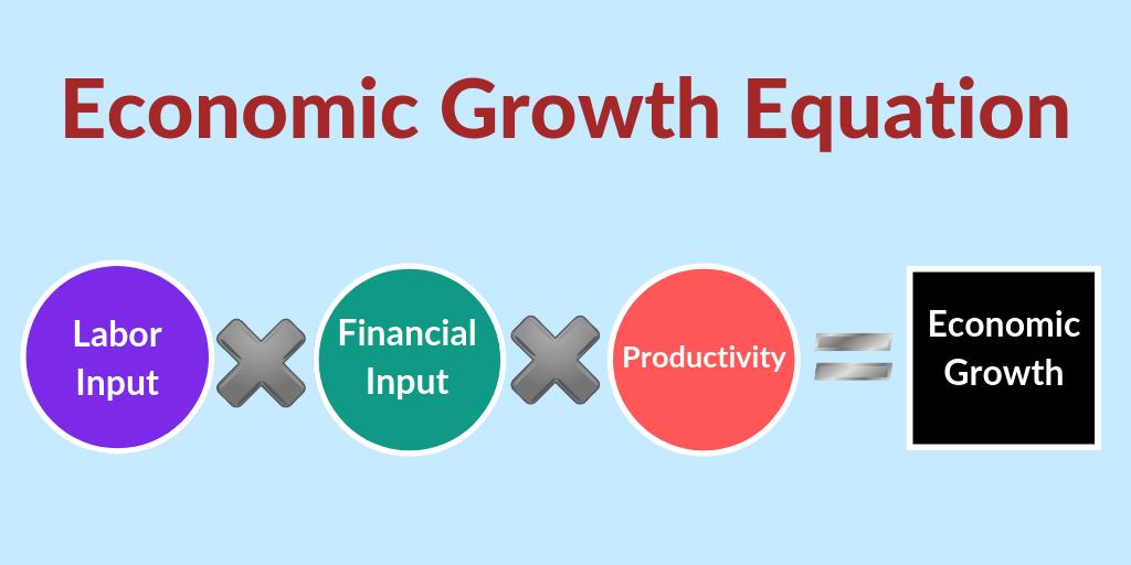 Economic Growth Equation