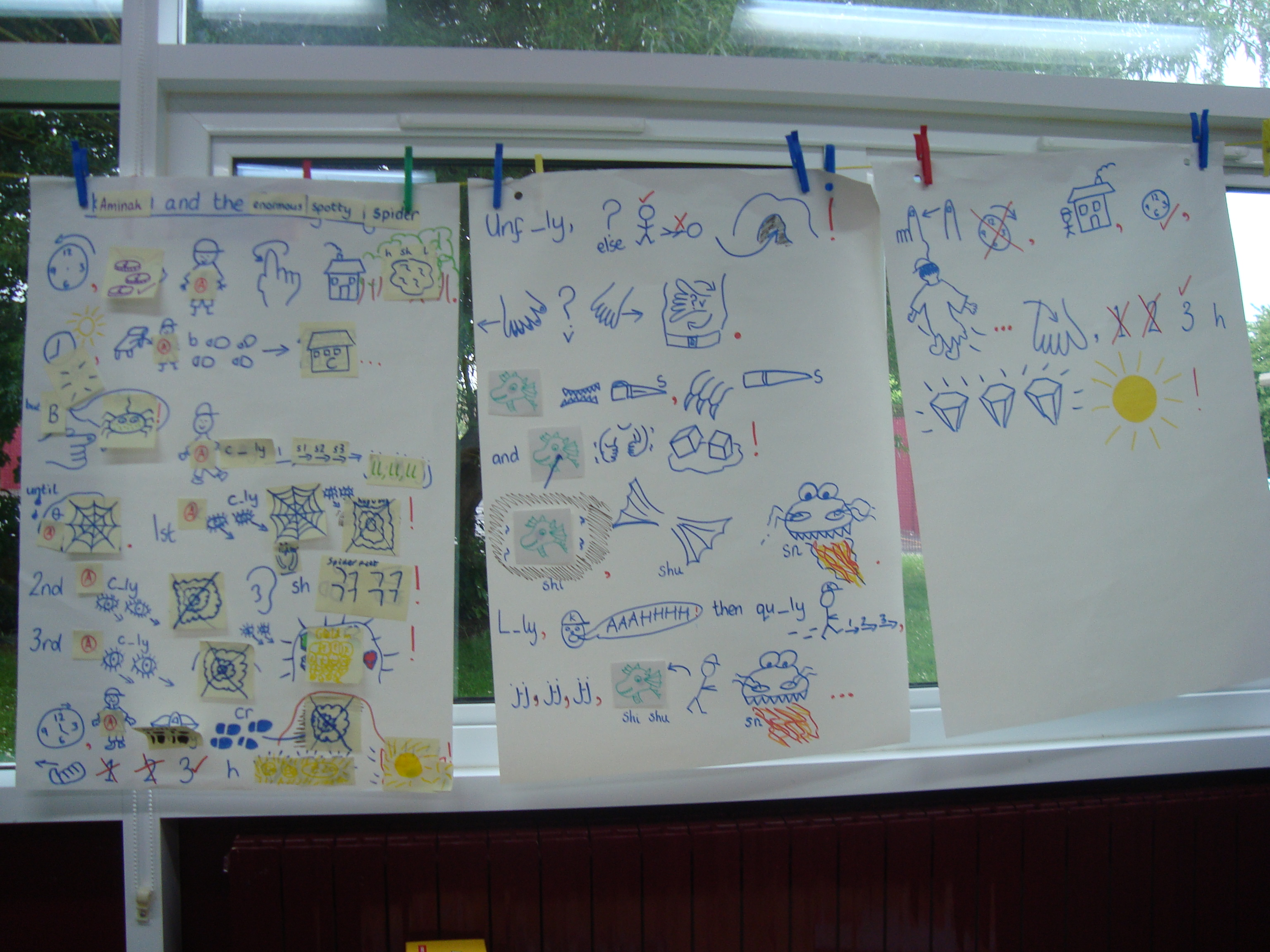 Story Map Lesson Plan Ks2