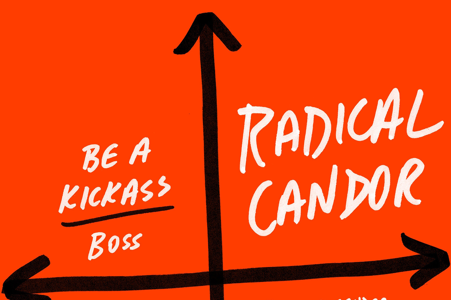Radical Candor: Be a Kick-Ass Boss Without Losing Your ...
