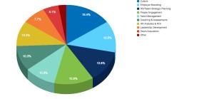 popular HR blog